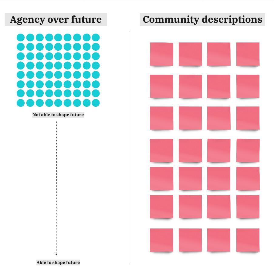 Civil Society Open Enquiries
